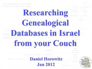 Lecture/Webinar: Research Genealogical Resources in Israel from your Couch