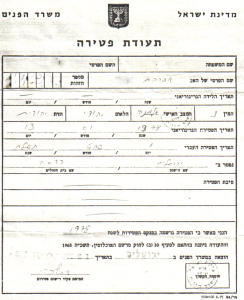 How To: Birth & Death Certificates in Israel